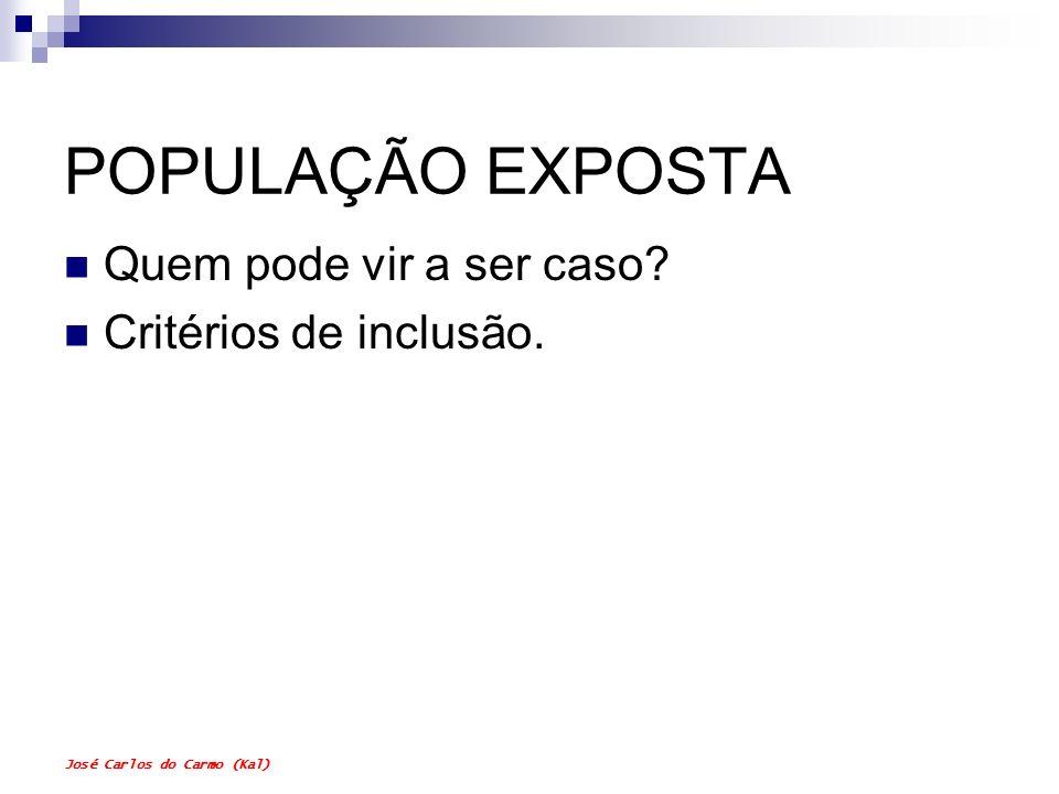 POPULAÇÃO EXPOSTA Quem pode vir a ser caso Critérios de inclusão.