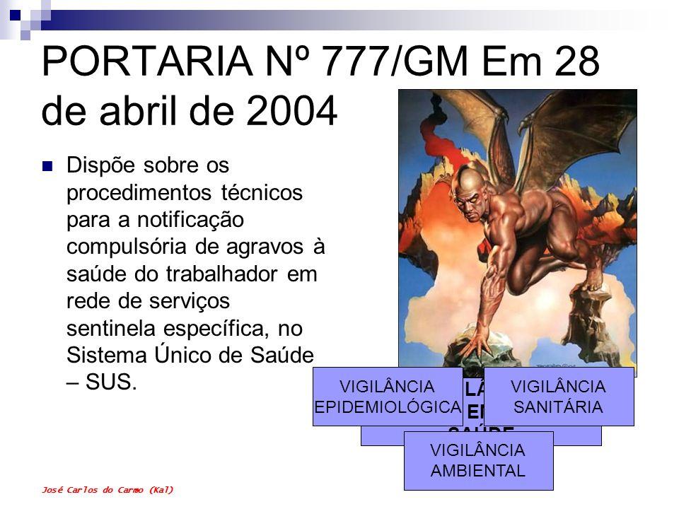 PORTARIA Nº 777/GM Em 28 de abril de 2004