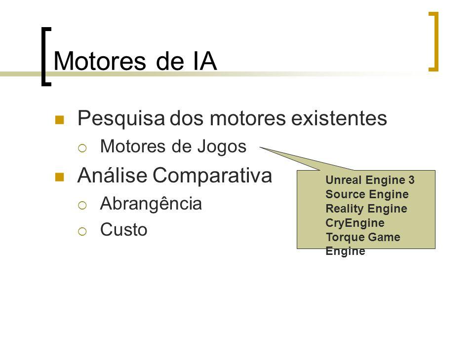 Motores de IA Pesquisa dos motores existentes Análise Comparativa