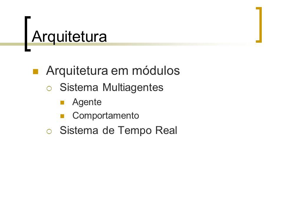 Arquitetura Arquitetura em módulos Sistema Multiagentes