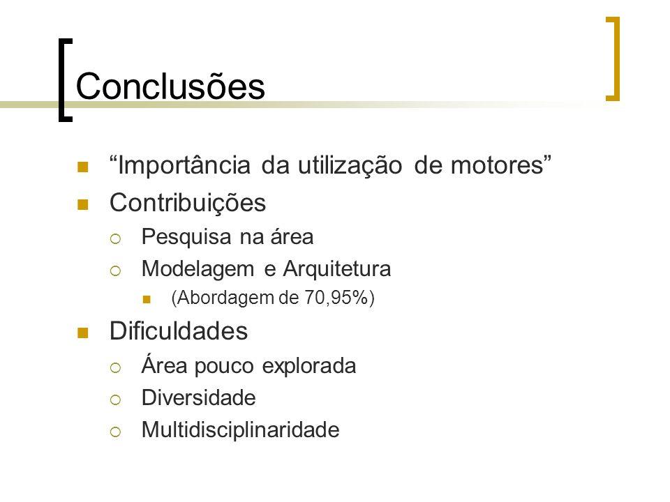 Conclusões Importância da utilização de motores Contribuições