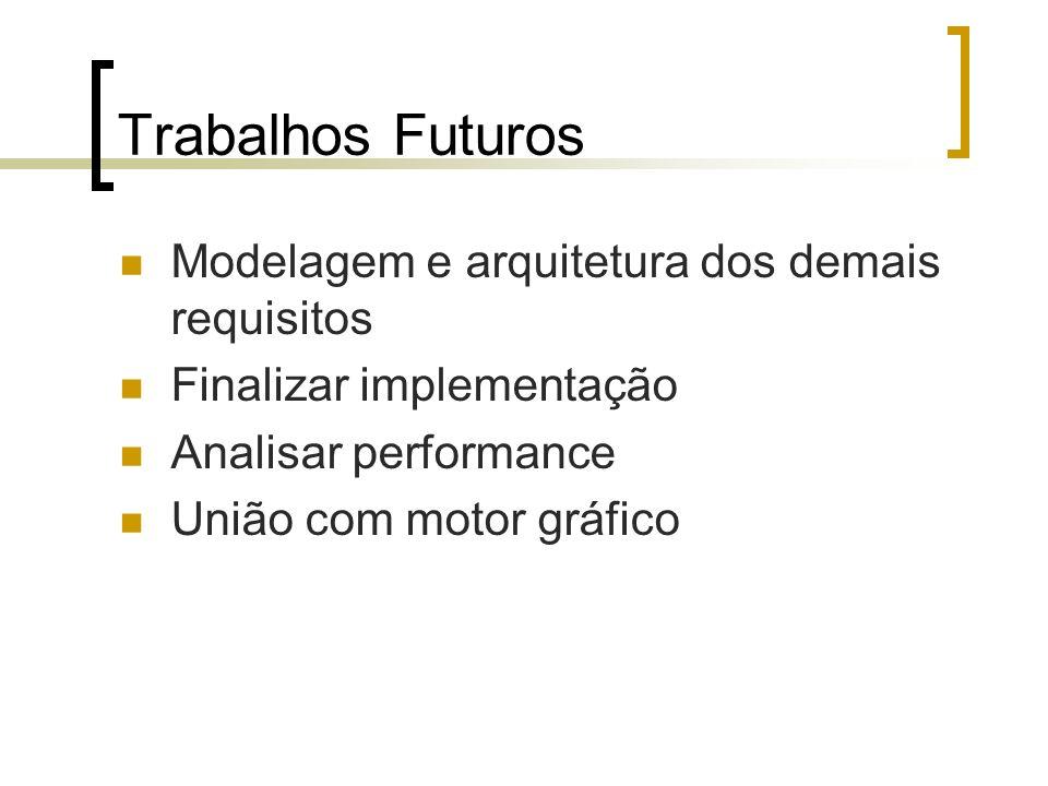 Trabalhos Futuros Modelagem e arquitetura dos demais requisitos