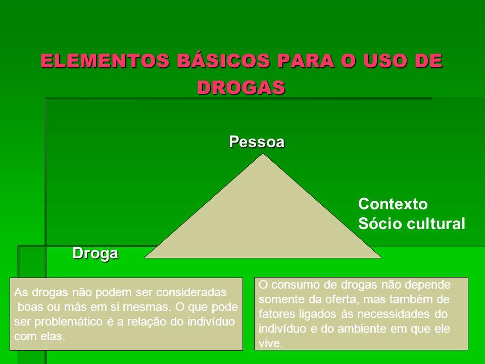 ELEMENTOS BÁSICOS PARA O USO DE DROGAS Pessoa