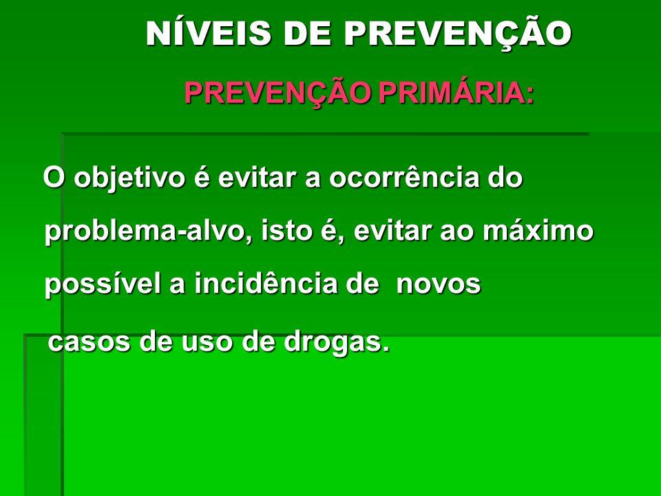 NÍVEIS DE PREVENÇÃO casos de uso de drogas. PREVENÇÃO PRIMÁRIA: