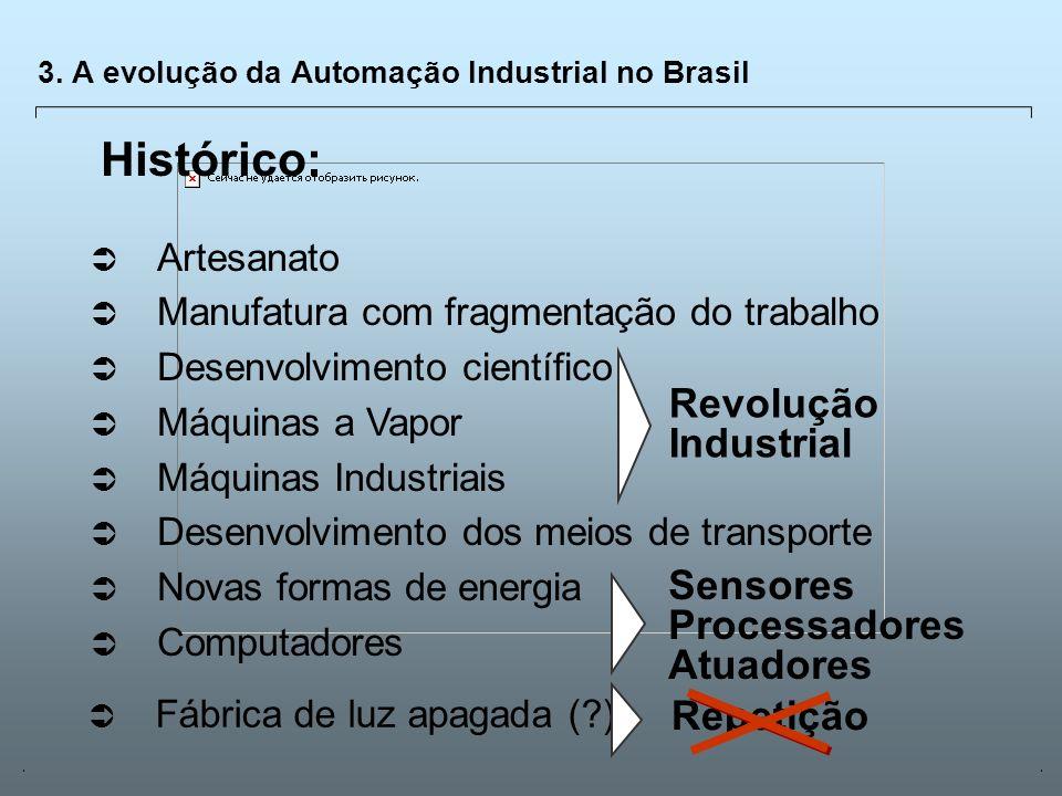 3. A evolução da Automação Industrial no Brasil