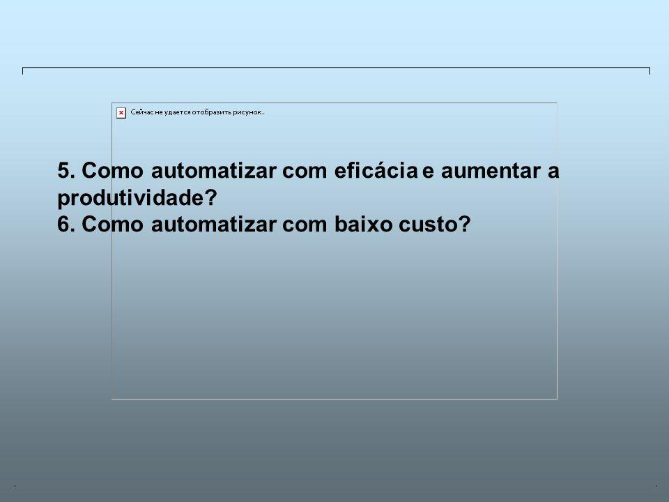 5. Como automatizar com eficácia e aumentar a produtividade. 6