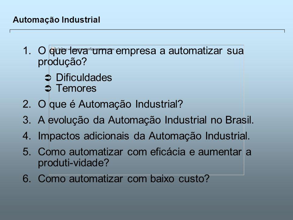 1. O que leva uma empresa a automatizar sua produção Dificuldades