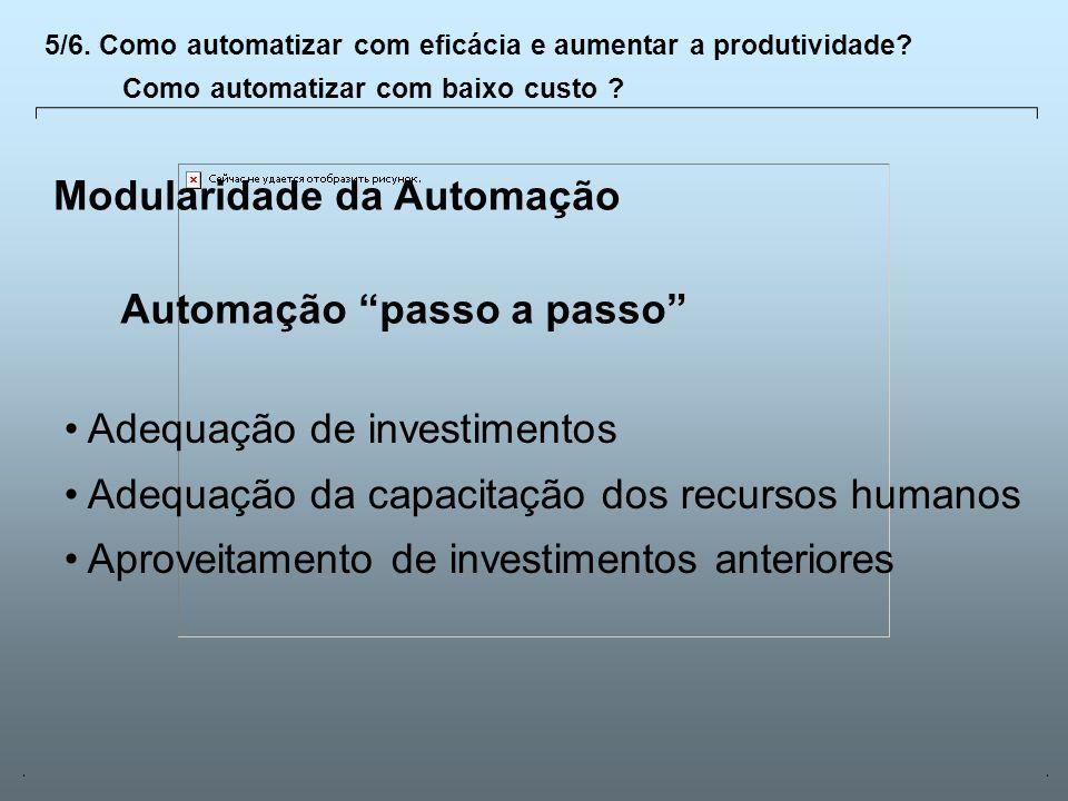 Modularidade da Automação