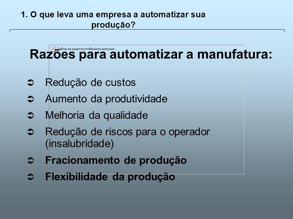 1. O que leva uma empresa a automatizar sua produção