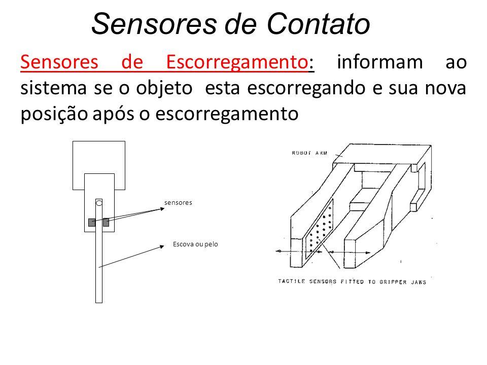 Sensores de Contato Sensores de Escorregamento: informam ao sistema se o objeto esta escorregando e sua nova posição após o escorregamento.