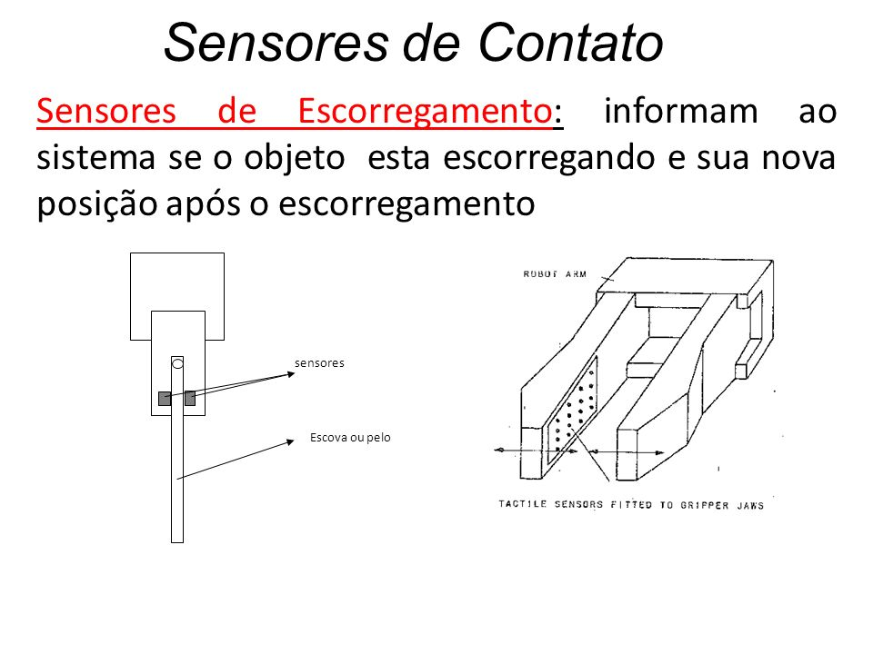 Sensores de ContatoSensores de Escorregamento: informam ao sistema se o objeto esta escorregando e sua nova posição após o escorregamento.