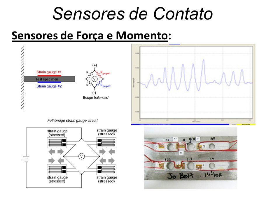 Sensores de Força e Momento:
