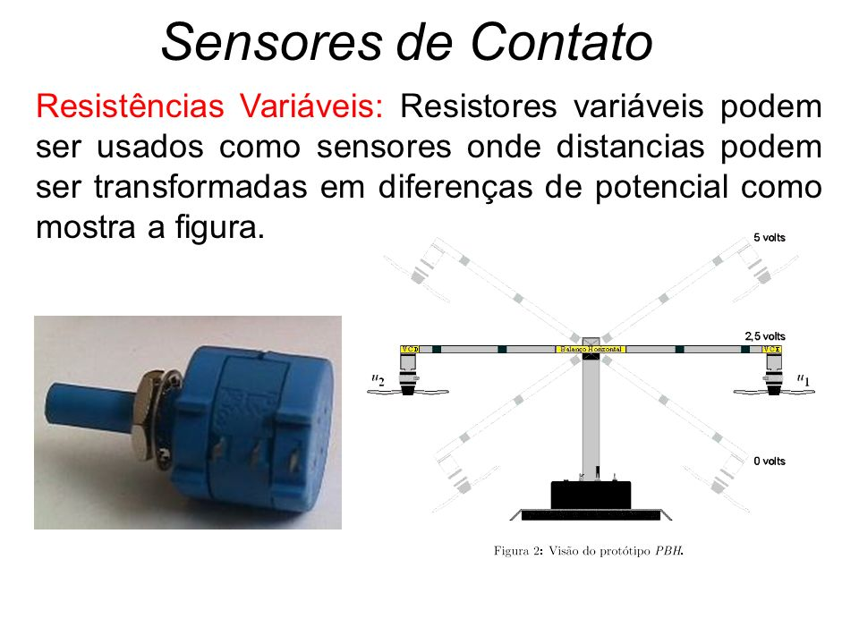 Sensores de Contato