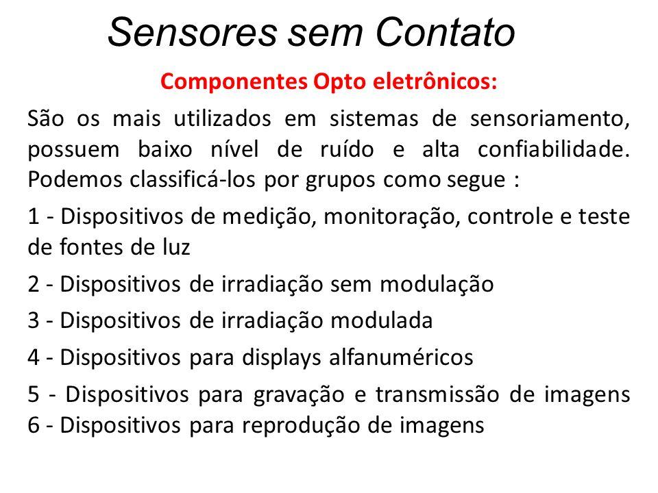 Componentes Opto eletrônicos: