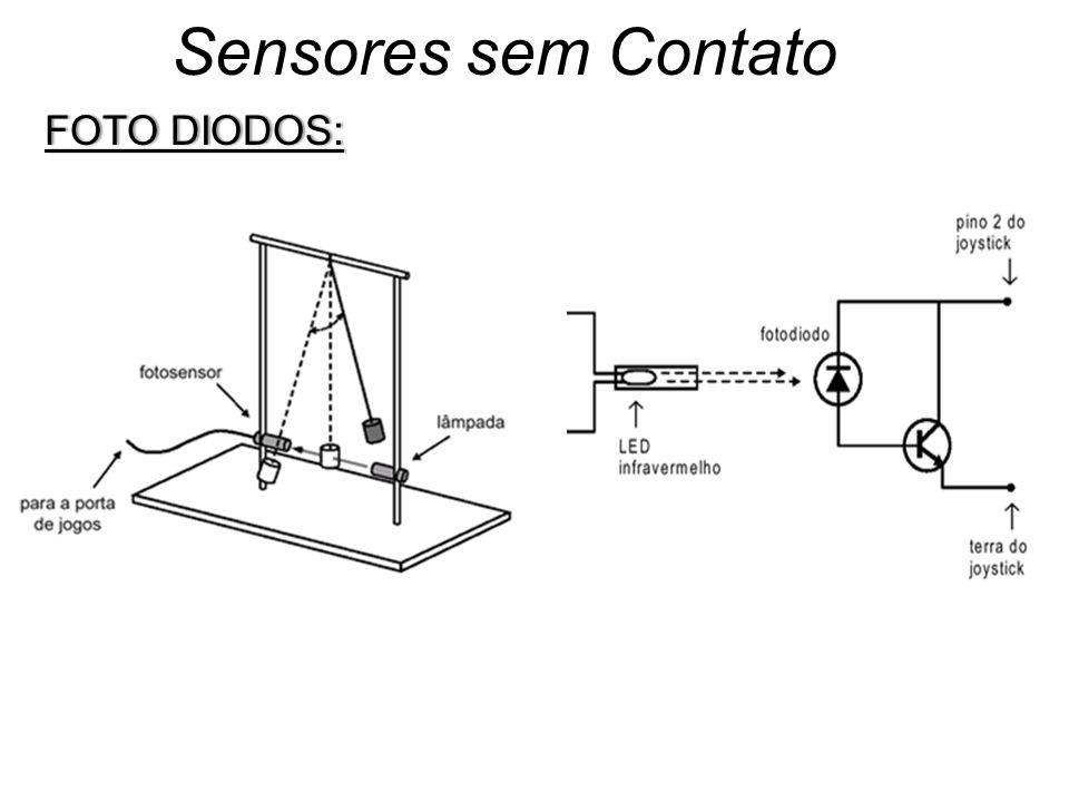 Sensores sem Contato FOTO DIODOS: