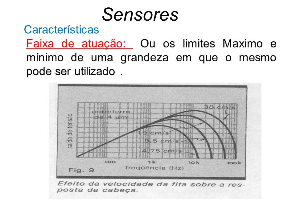 Sensores Características