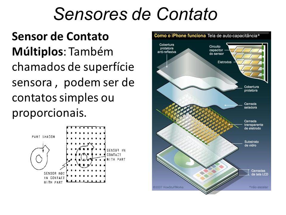 Sensores de Contato Sensor de Contato Múltiplos: Também chamados de superfície sensora , podem ser de contatos simples ou proporcionais.