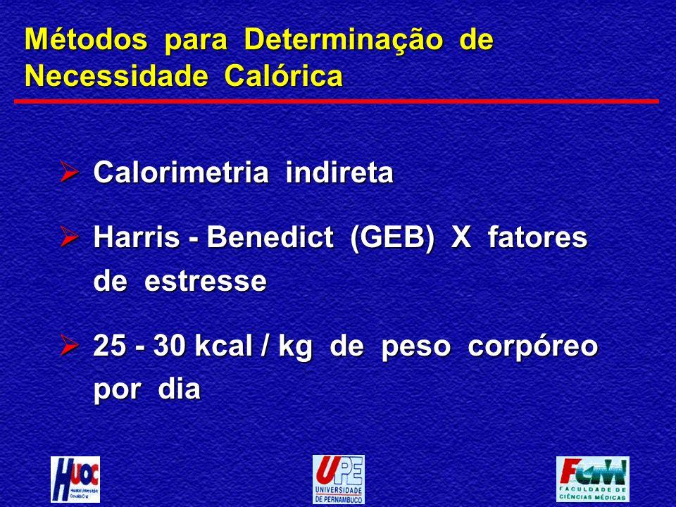 Métodos para Determinação de Necessidade Calórica
