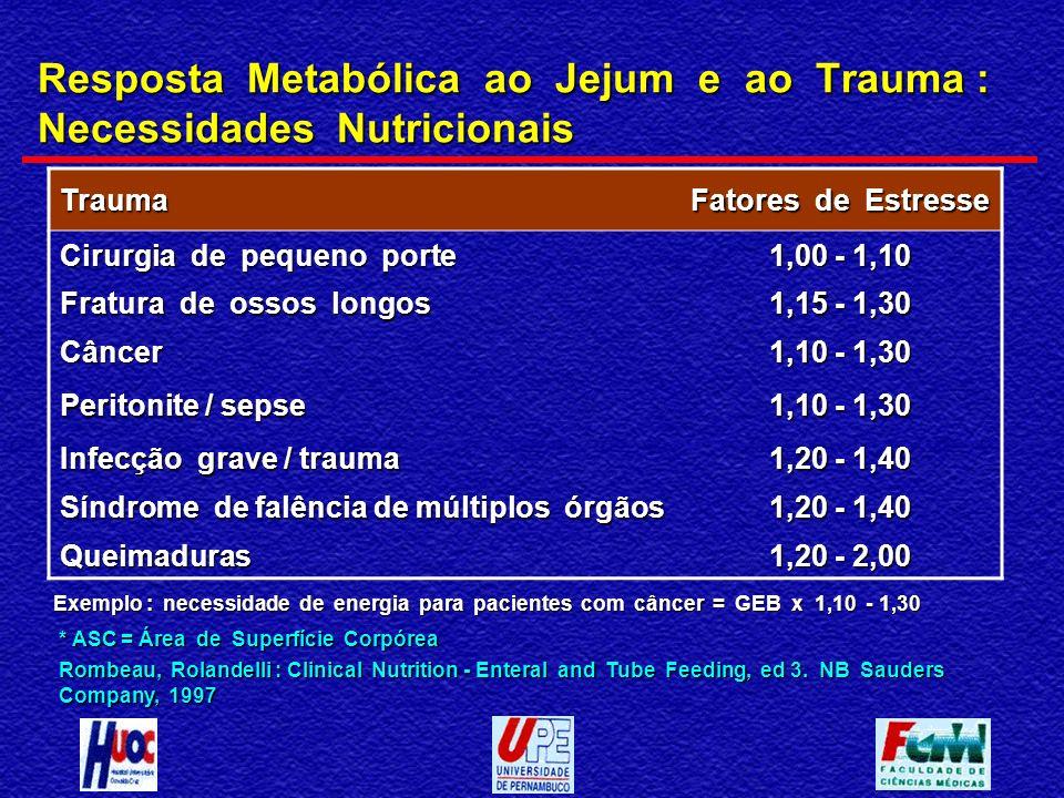 Resposta Metabólica ao Jejum e ao Trauma : Necessidades Nutricionais