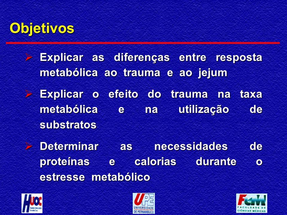 Objetivos Explicar as diferenças entre resposta metabólica ao trauma e ao jejum.