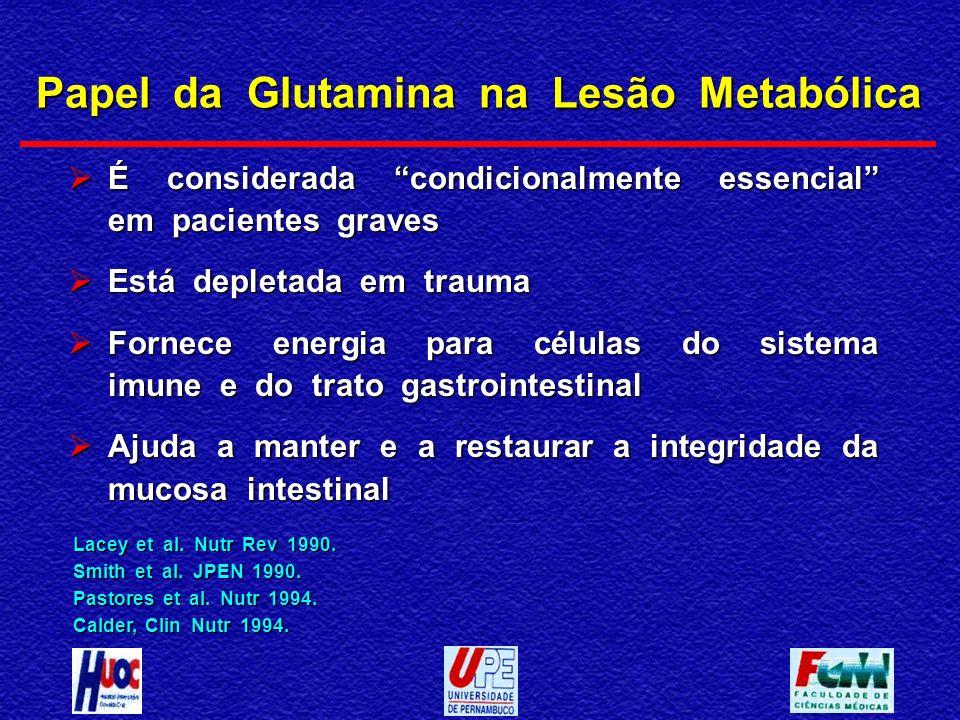 Papel da Glutamina na Lesão Metabólica