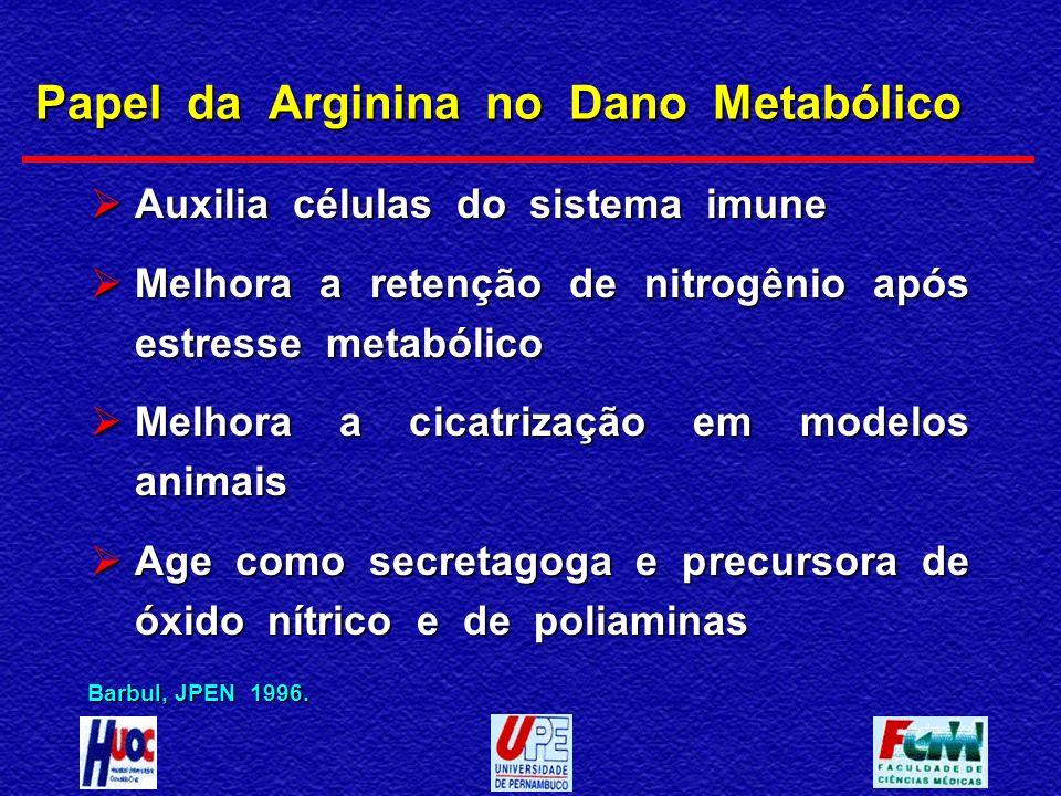 Papel da Arginina no Dano Metabólico