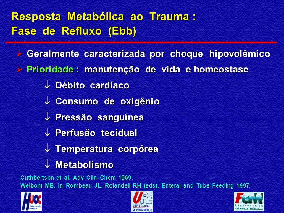Resposta Metabólica ao Trauma : Fase de Refluxo (Ebb)