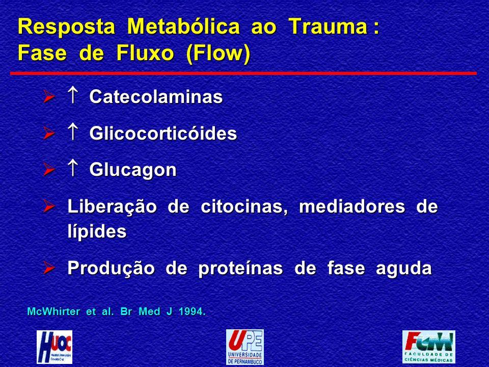 Resposta Metabólica ao Trauma : Fase de Fluxo (Flow)