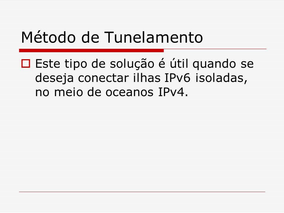 Método de TunelamentoEste tipo de solução é útil quando se deseja conectar ilhas IPv6 isoladas, no meio de oceanos IPv4.
