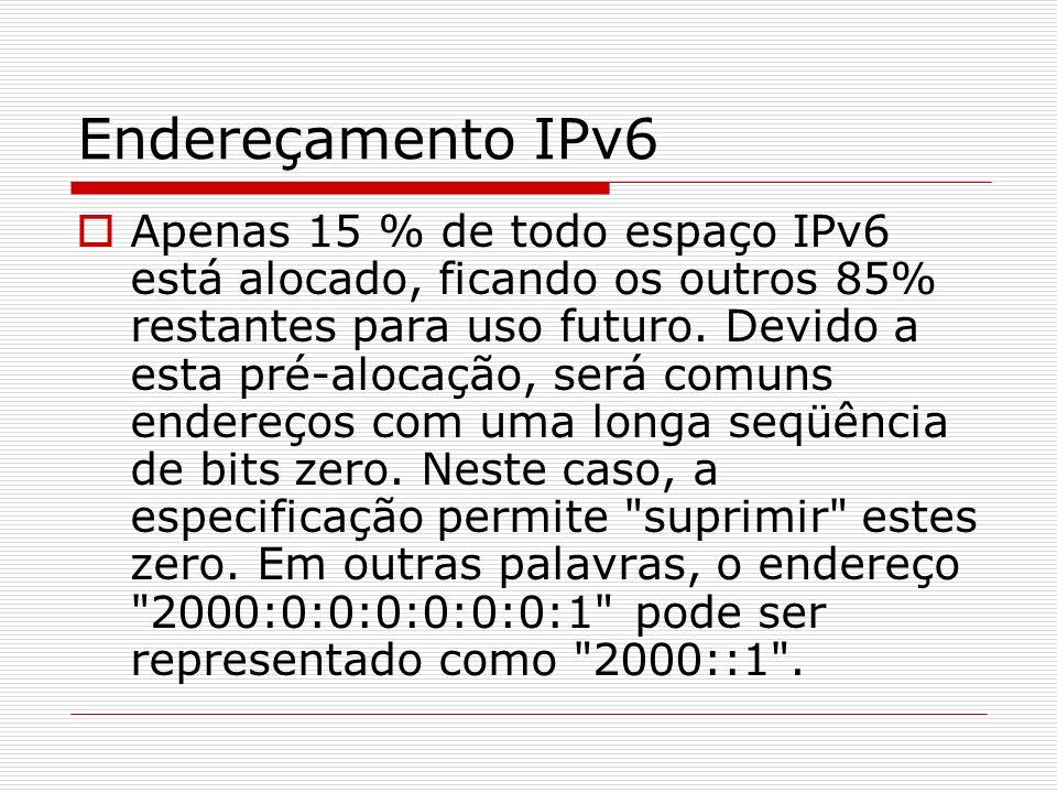 Endereçamento IPv6