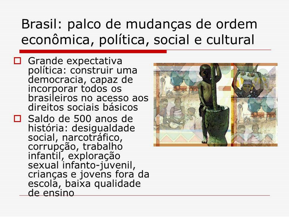 Brasil: palco de mudanças de ordem econômica, política, social e cultural
