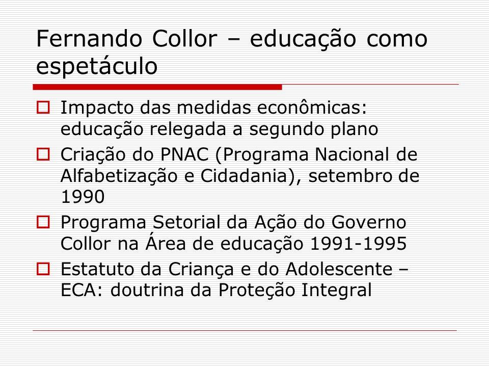Fernando Collor – educação como espetáculo