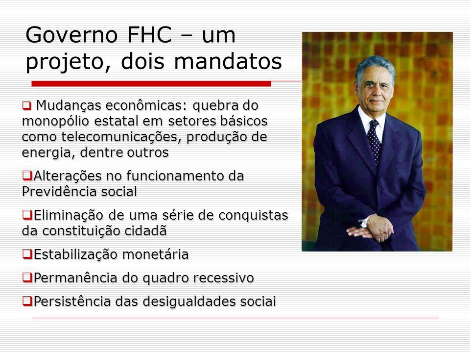 Governo FHC – um projeto, dois mandatos