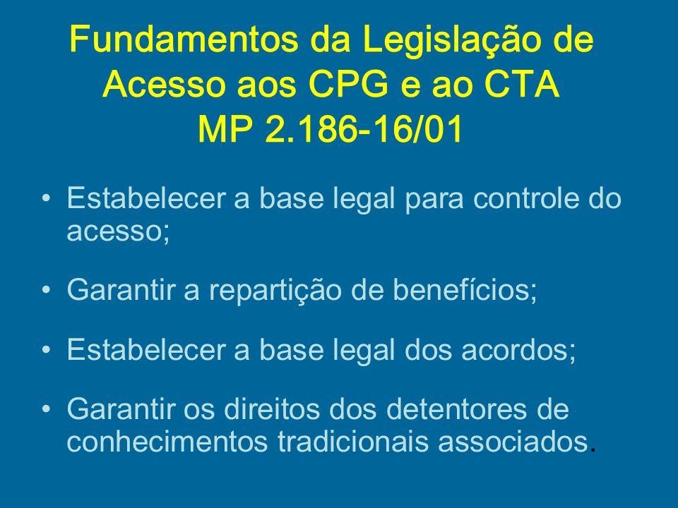 Fundamentos da Legislação de Acesso aos CPG e ao CTA MP 2.186-16/01