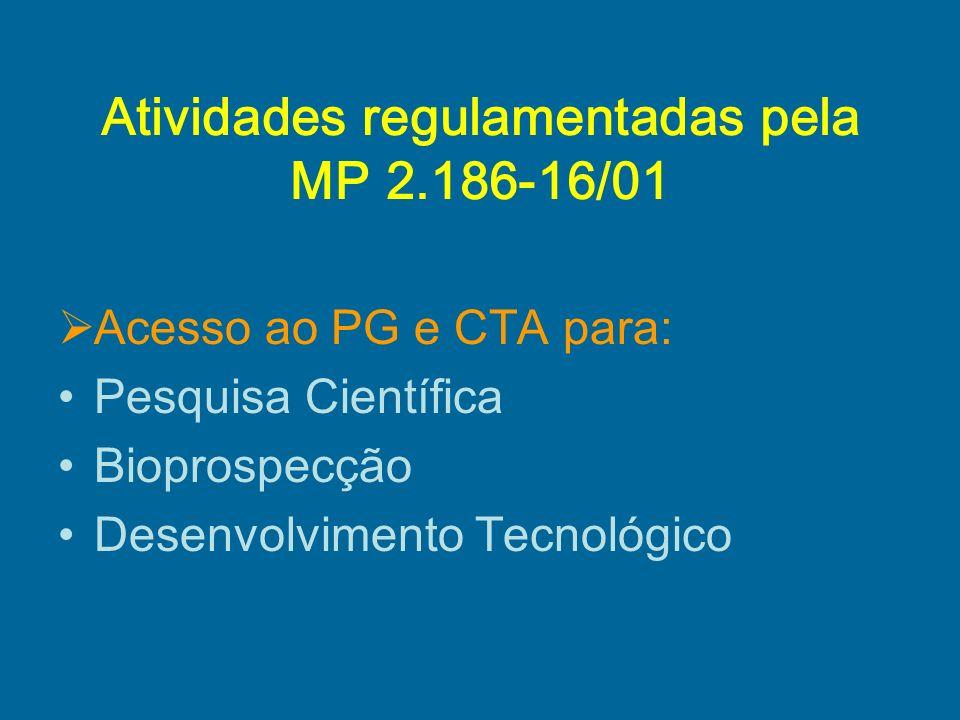 Atividades regulamentadas pela MP 2.186-16/01
