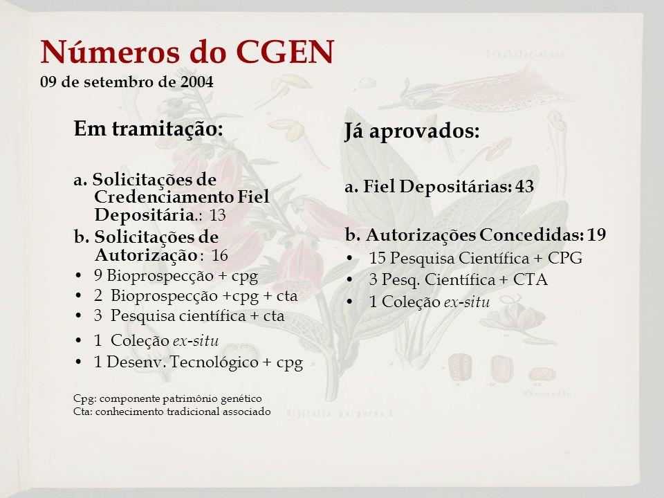 Números do CGEN 09 de setembro de 2004