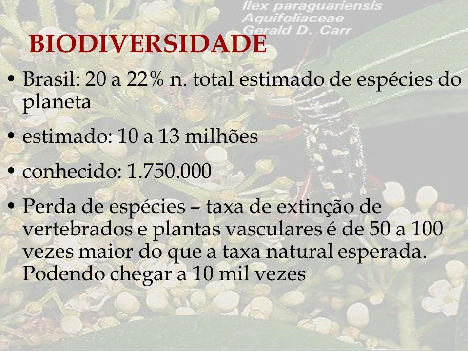 BIODIVERSIDADEBrasil: 20 a 22% n. total estimado de espécies do planeta. estimado: 10 a 13 milhões.
