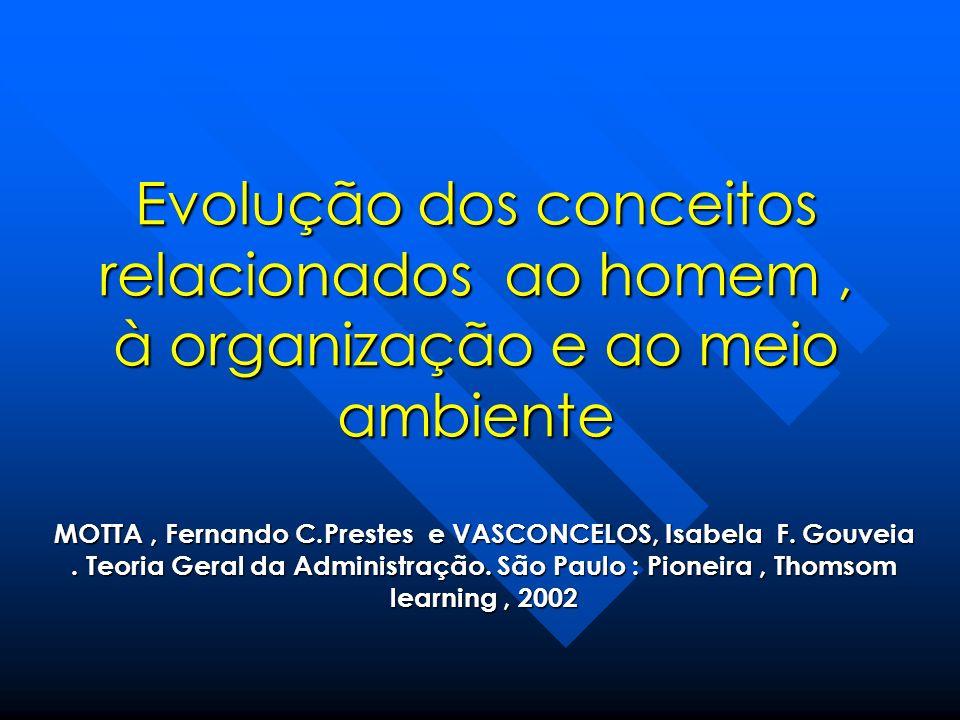 Evolução dos conceitos relacionados ao homem , à organização e ao meio ambiente