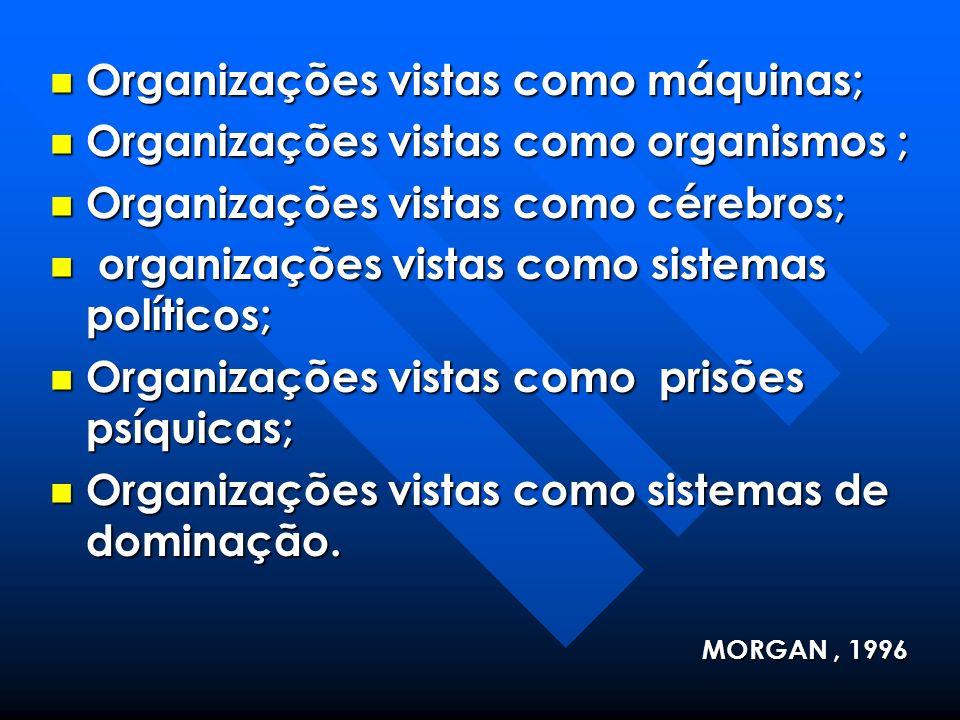 Organizações vistas como máquinas;