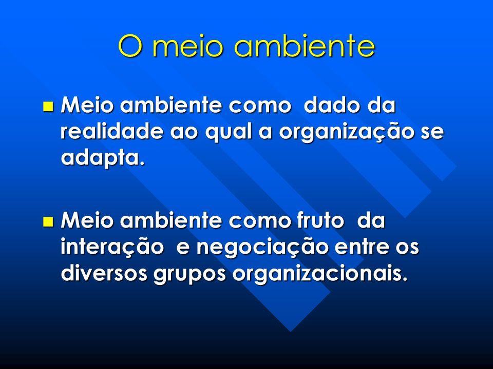 O meio ambiente Meio ambiente como dado da realidade ao qual a organização se adapta.
