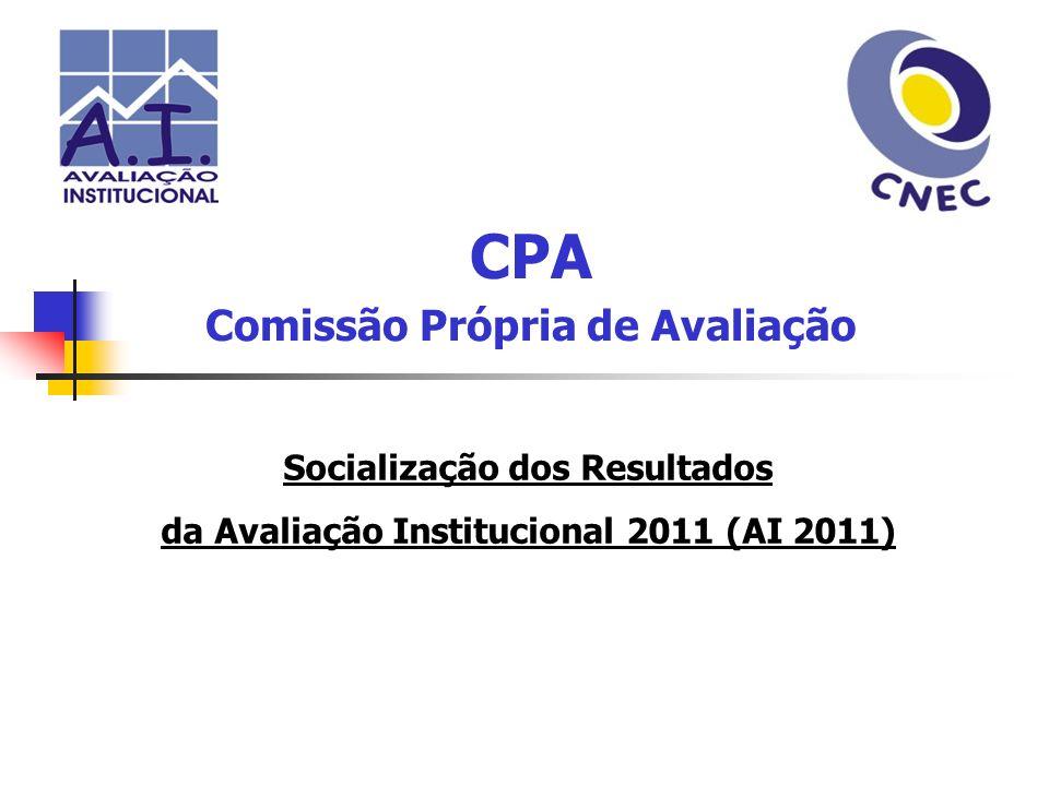 CPA Comissão Própria de Avaliação