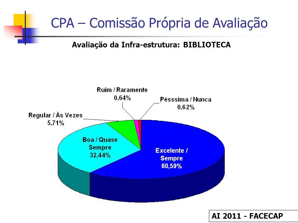 Avaliação da Infra-estrutura: BIBLIOTECA