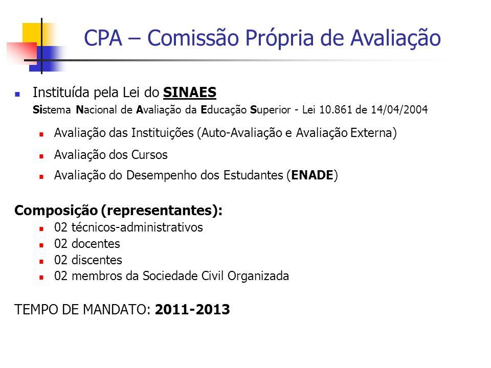 Composição (representantes):