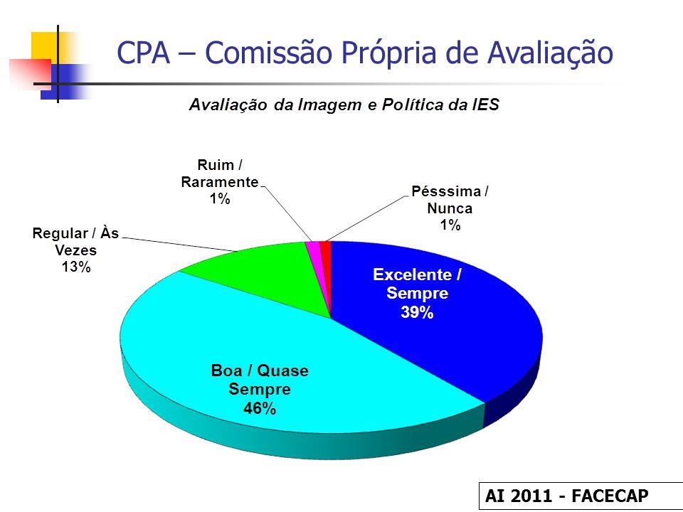 AI 2011 - FACECAP 8