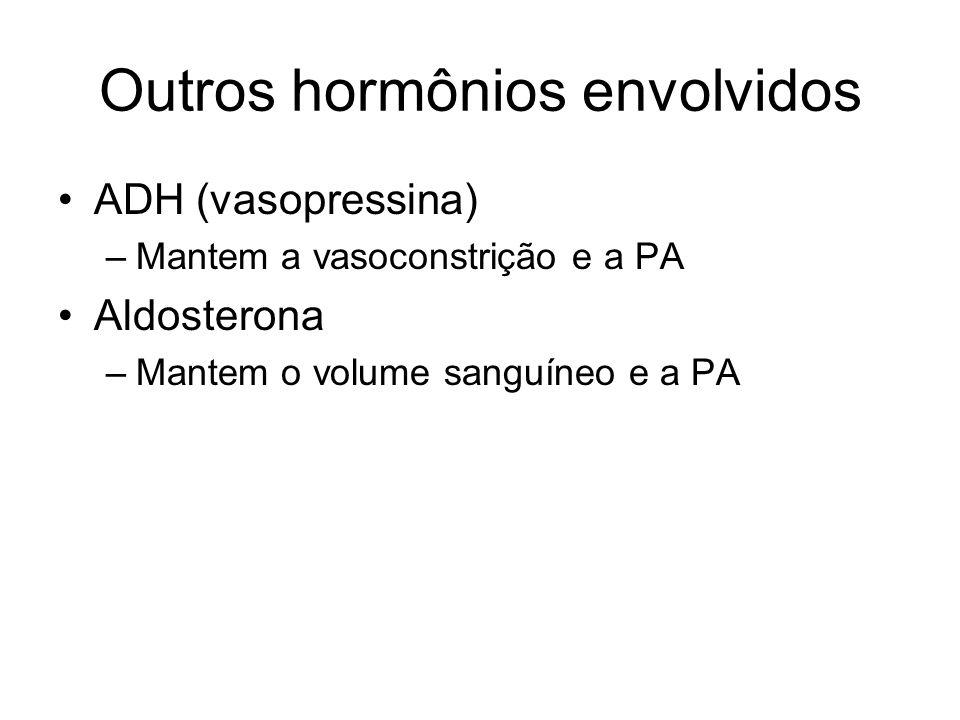 Outros hormônios envolvidos