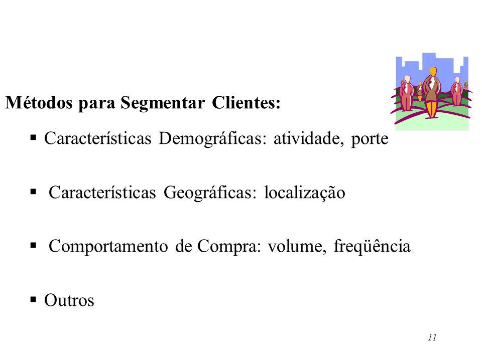 Métodos para Segmentar Clientes: