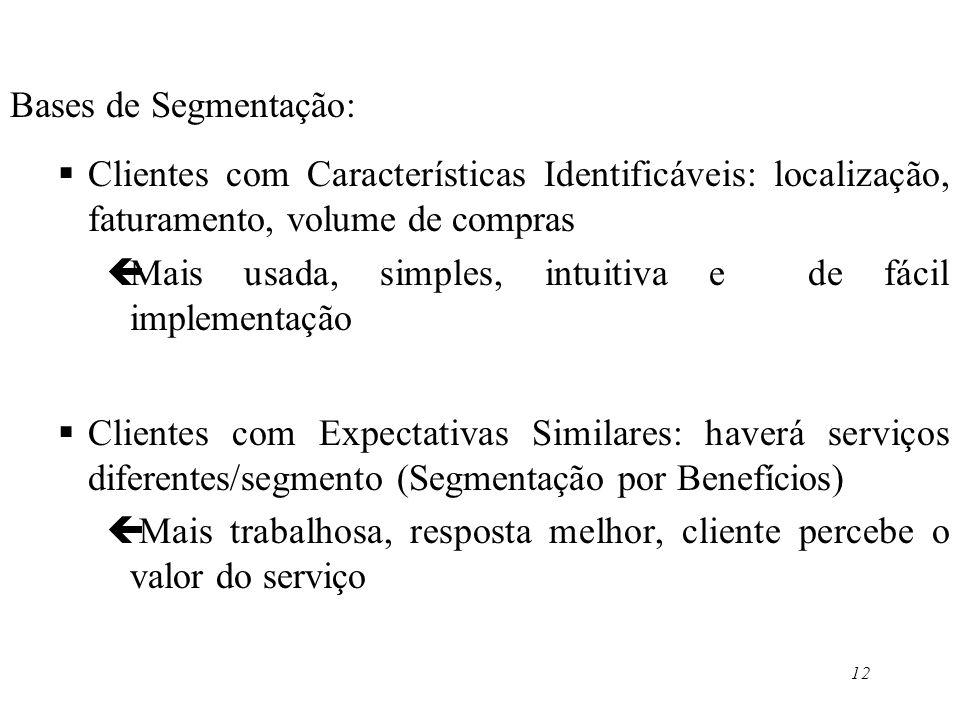 Bases de Segmentação:Clientes com Características Identificáveis: localização, faturamento, volume de compras.