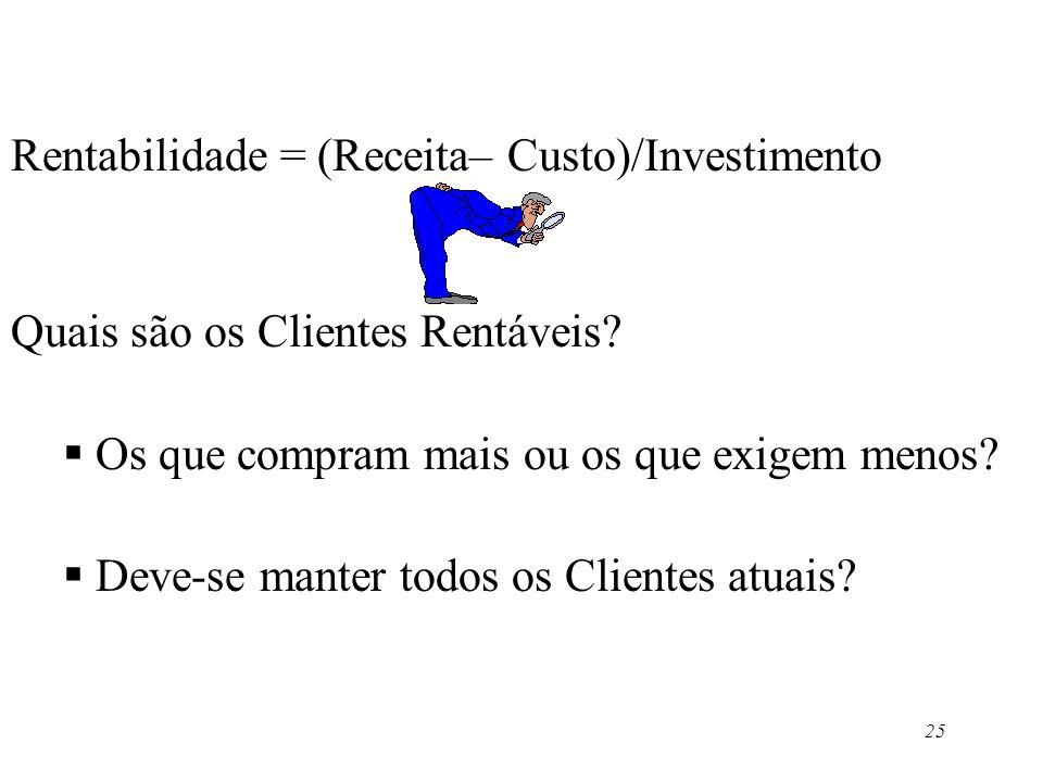 Rentabilidade = (Receita– Custo)/Investimento