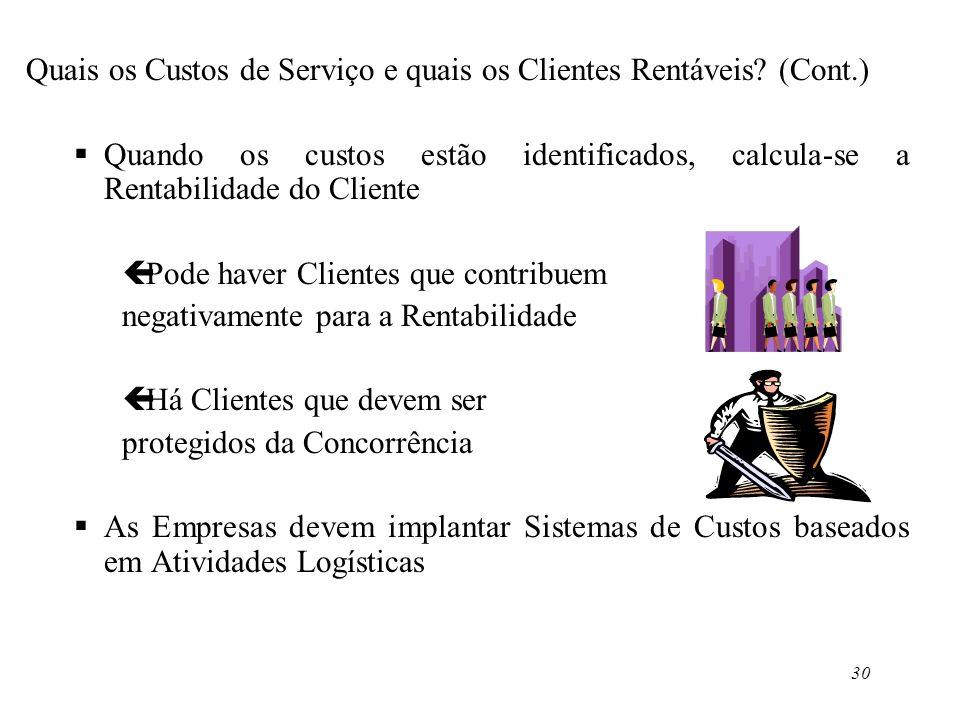 Quais os Custos de Serviço e quais os Clientes Rentáveis (Cont.)