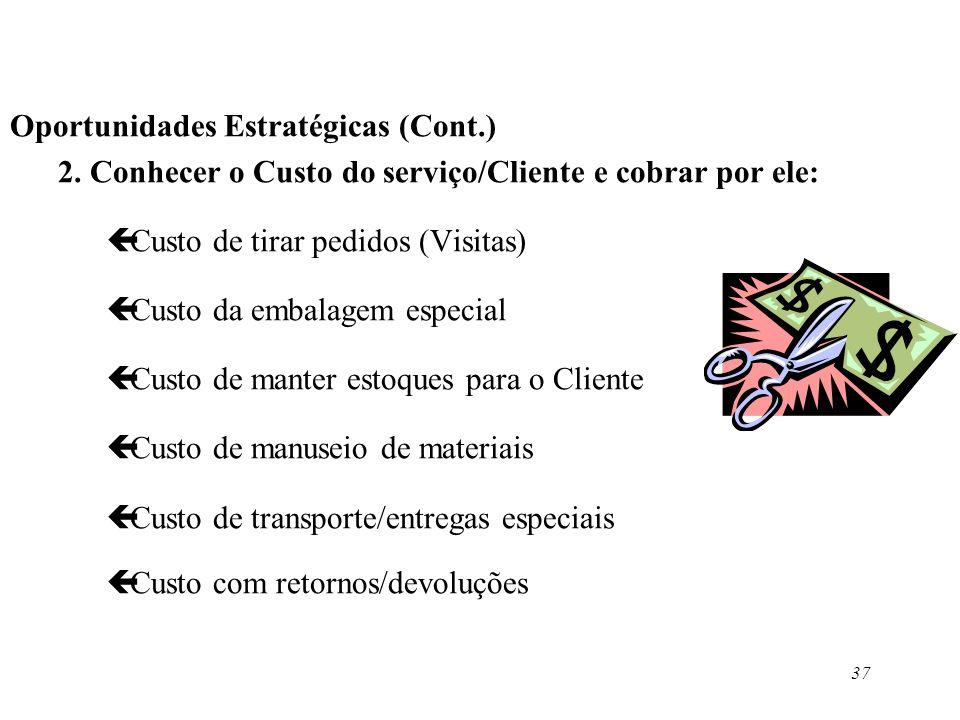 Oportunidades Estratégicas (Cont.)